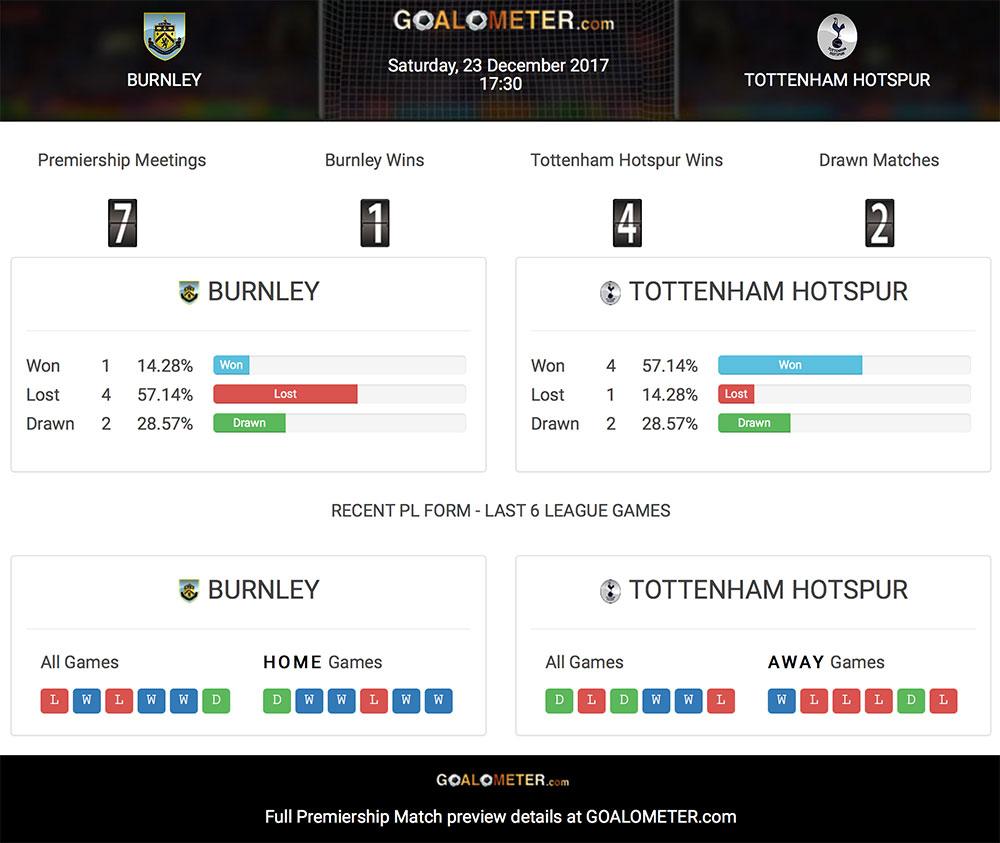 2017-12-23-Burnley-vs-Tottenham-Hotspur.jpg