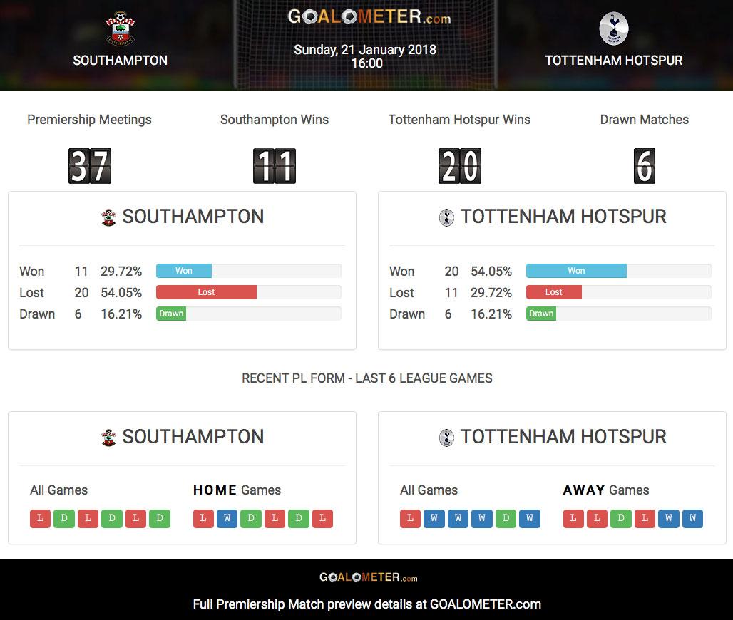 2018-01-21-Southampton-vs-Tottenham-Hotspur.jpg