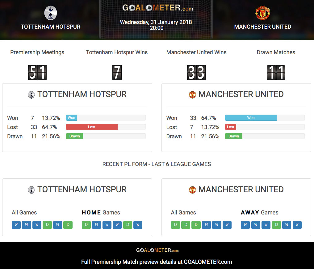 2018-01-31-Tottenham-Hotspur-vs-Manchester-United.jpg