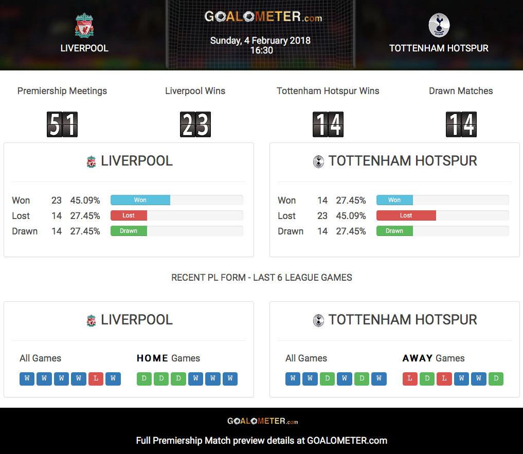 2018-02-04-Liverpool-vs-Tottenham-Hotspur.jpg