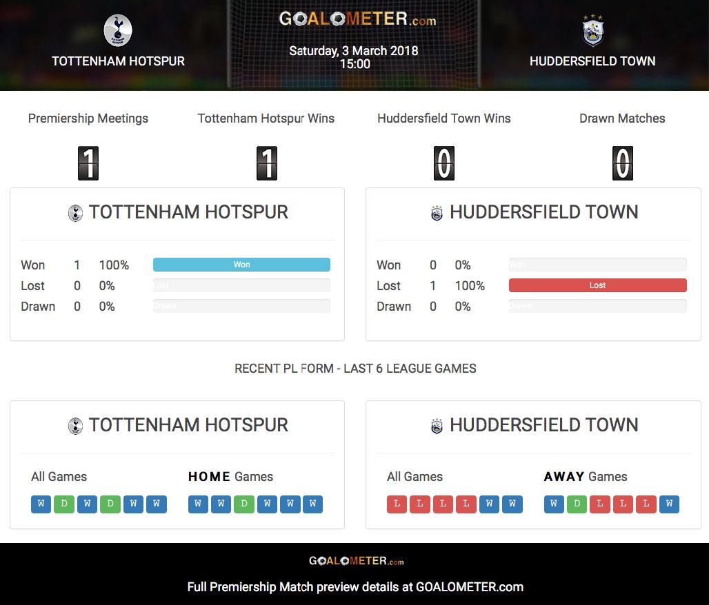 2018-03-03-Tottenham-Hotspur-vs-Huddersfield-Town.jpg