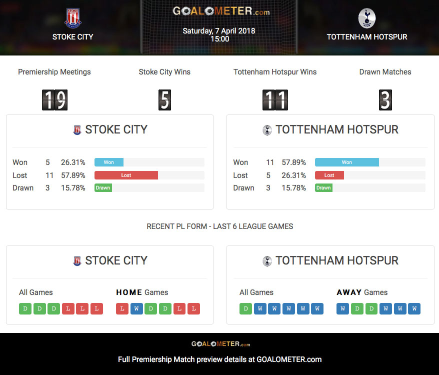 2018-04-07-Stoke-City-vs-Tottenham-Hotspur.jpg