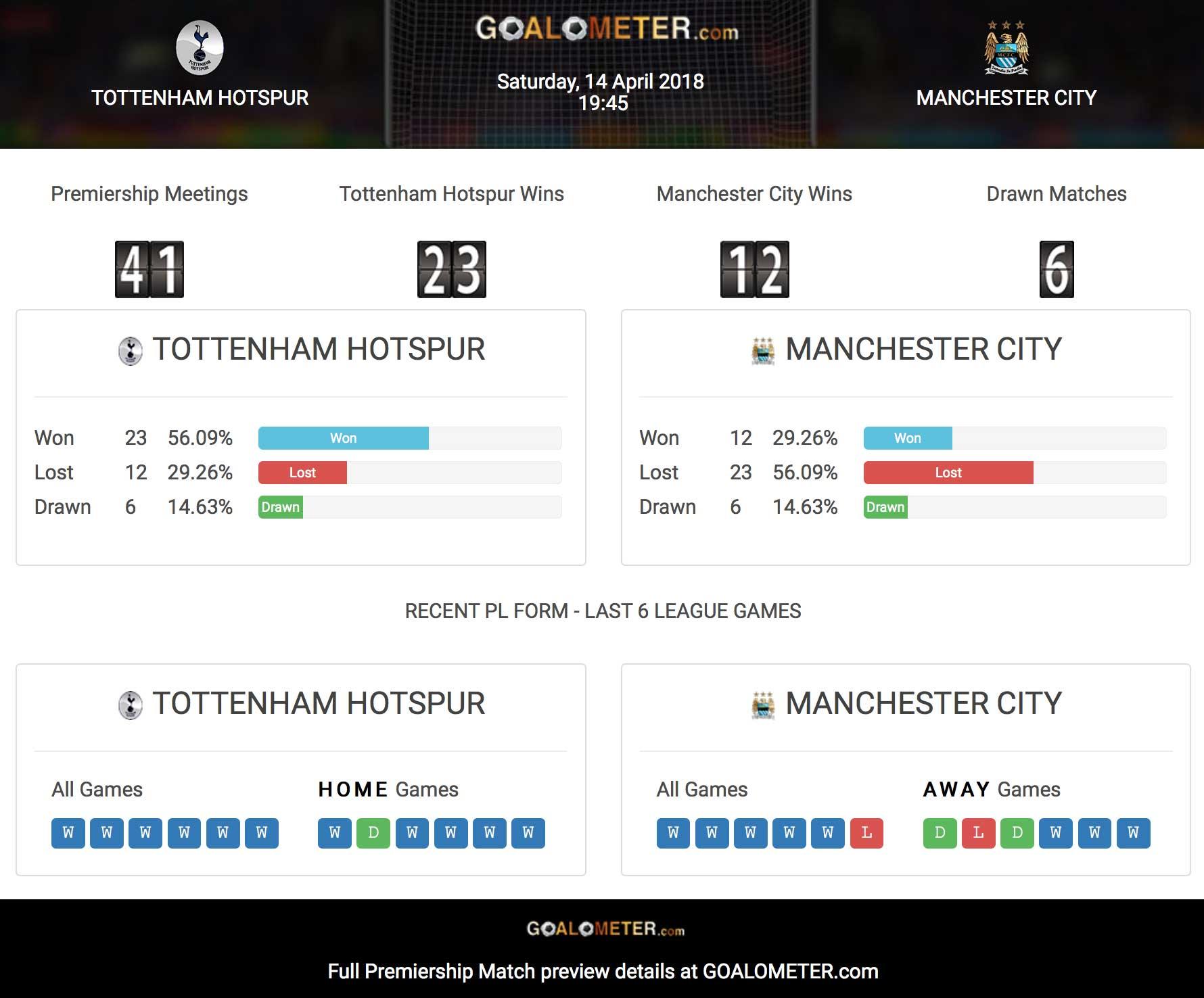 2018-04-14-Tottenham-Hotspur-vs-Manchester-City.jpg