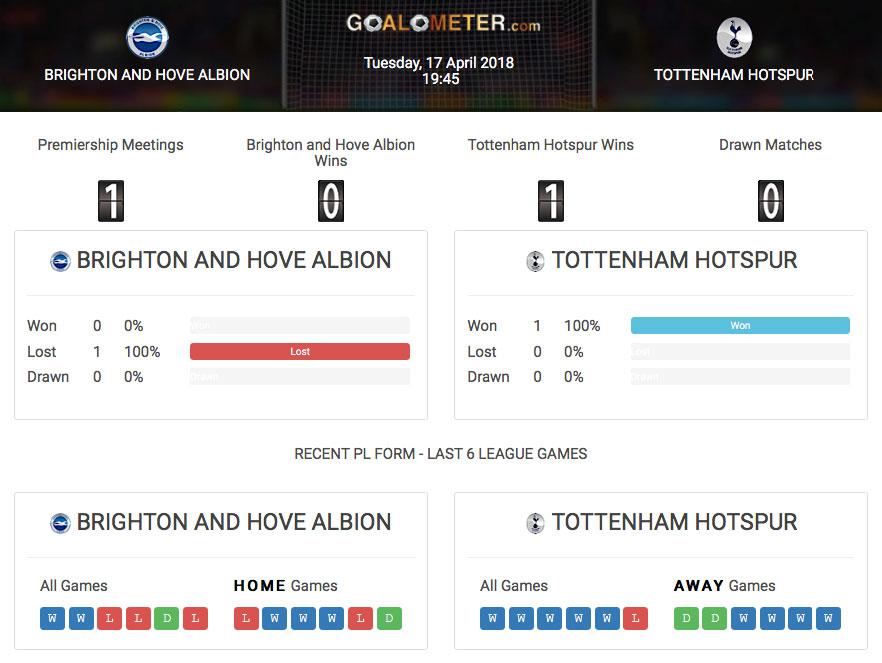 2018-04-17-Brighton-and-Hove-Albion-vs-Tottenham-Hotspur.jpg