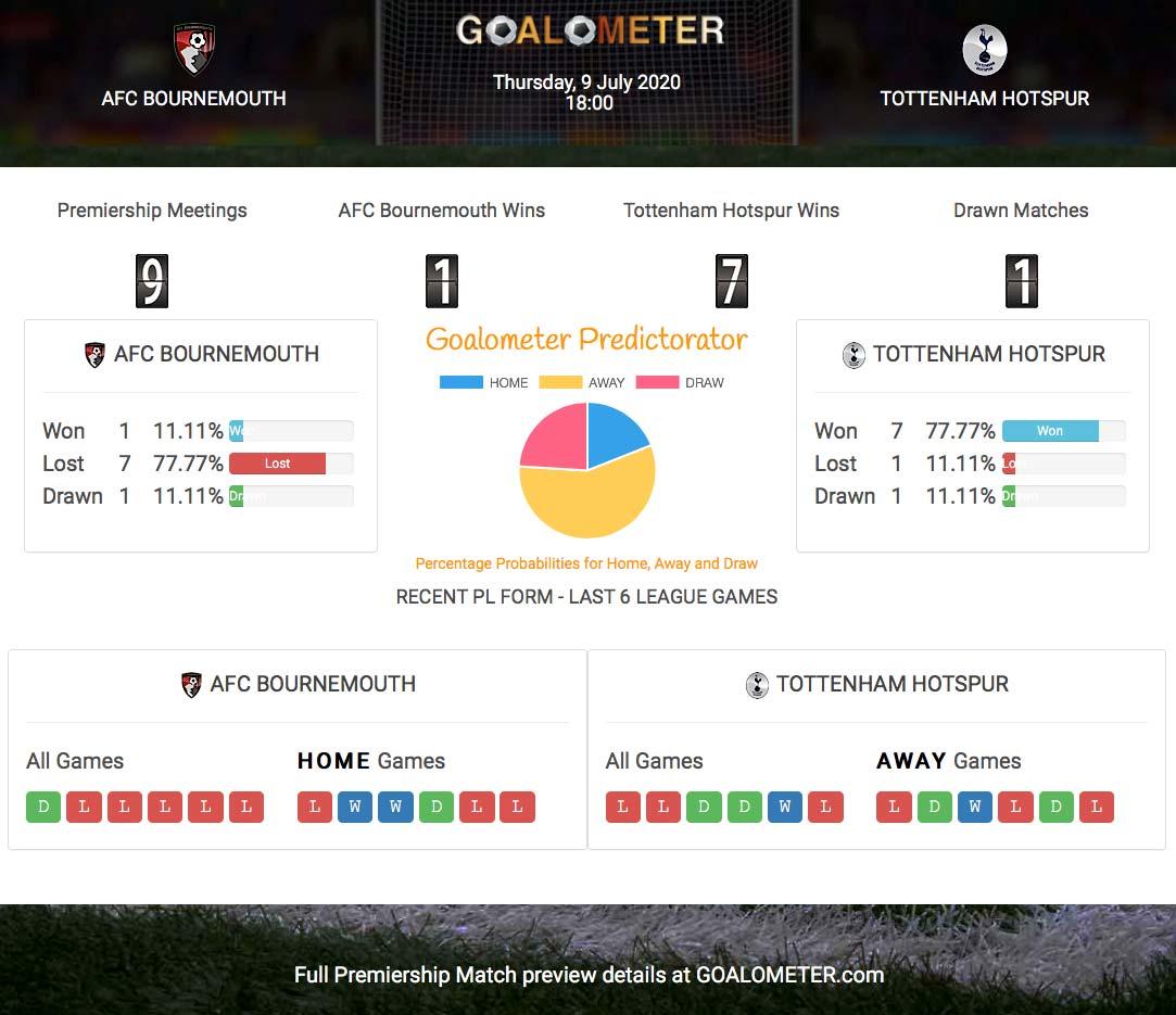 Bournemouth_Spurs.jpg