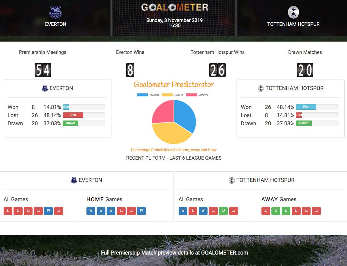 EvertonSpurs.jpg