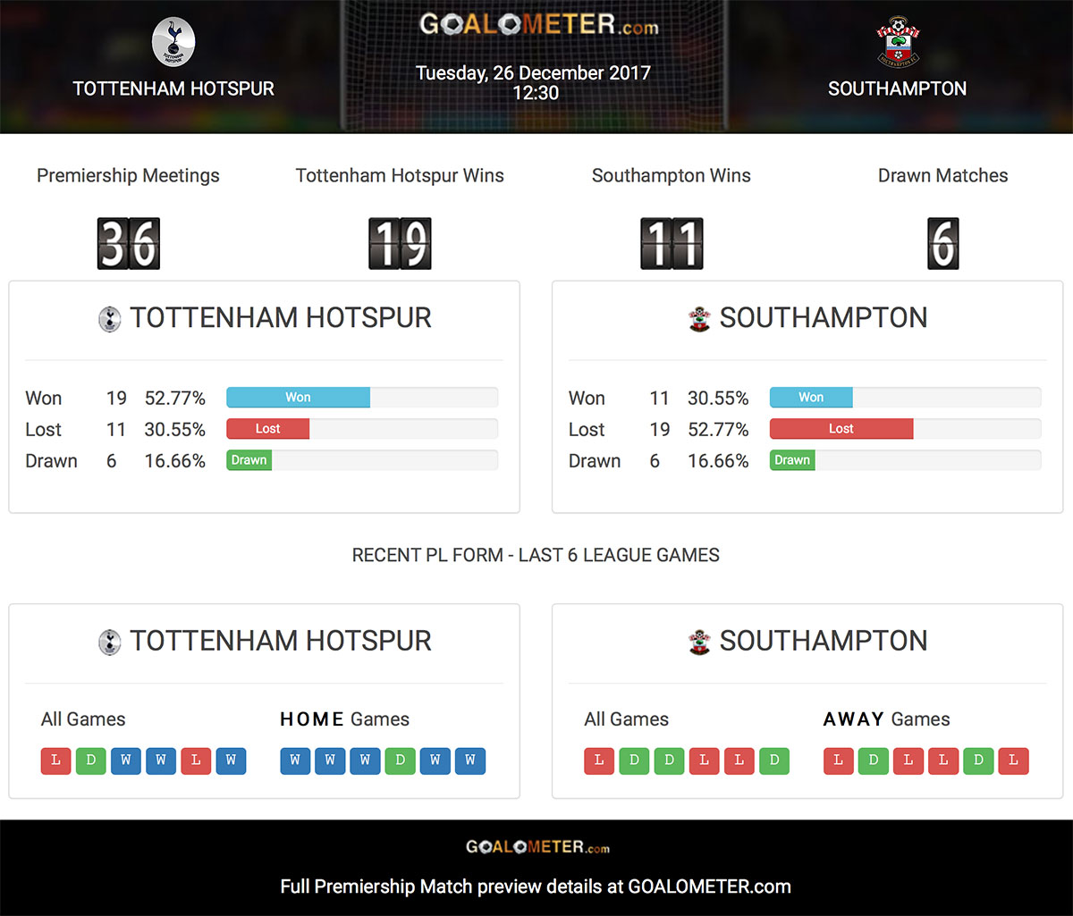q_2017-12-26-Tottenham-Hotspur-vs-Southampton.jpg