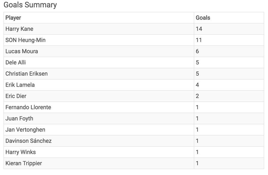 Scorers.jpg