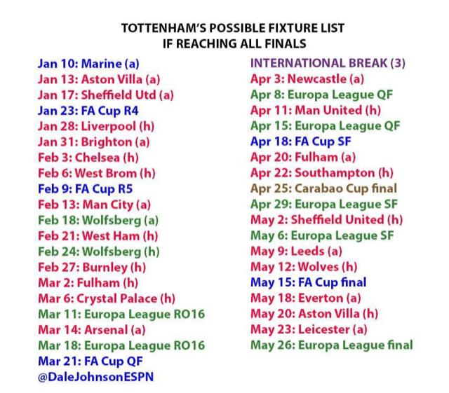 Spurs fixtures 21.png